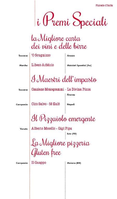 Pizzerie d'Italia del Gambero Rosso 2016, i Premi Speciali