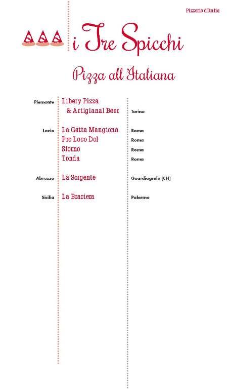 Pizzerie d'Italia del Gambero Rosso 2016, i Tre Spicchi