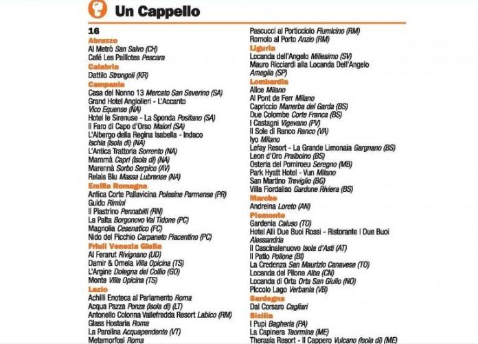 Guida I Ristoranti d'Italia de L'Espresso 2016, Un Cappello