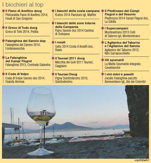 Il top del Mattino Mangia&Bevi
