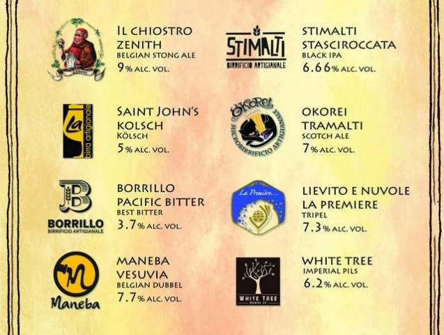 Tap List delle birre di Ottavo nano Atropalda