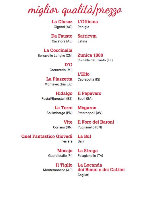 Gambero Rosso 2017, migliore qualita' prezzo