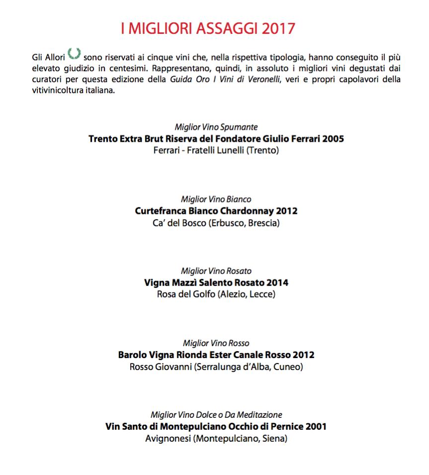 Guida Veronelli, i migliori assaggi 2017