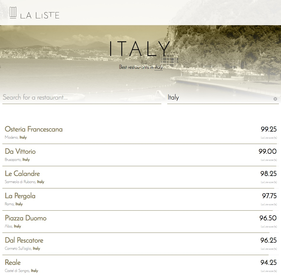 La Liste Italia