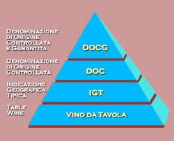 Piramide Legislativa