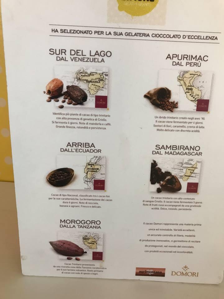 Giallo Limone, i cioccolati