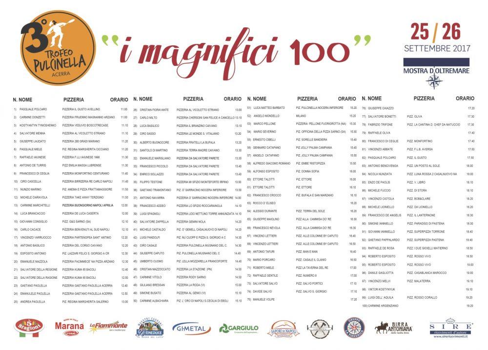 TROFEOPULCINELLA - ELENCO MAGNIFICI 100