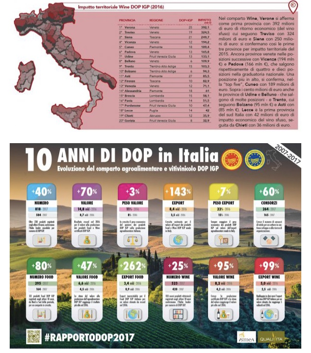 I numeri delle DOP in Italia