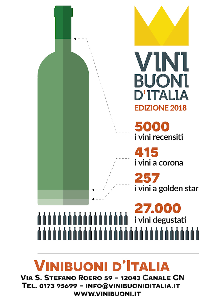 Premiazione dei Vini Selezionati da Vinibuoni d'Italia 2018