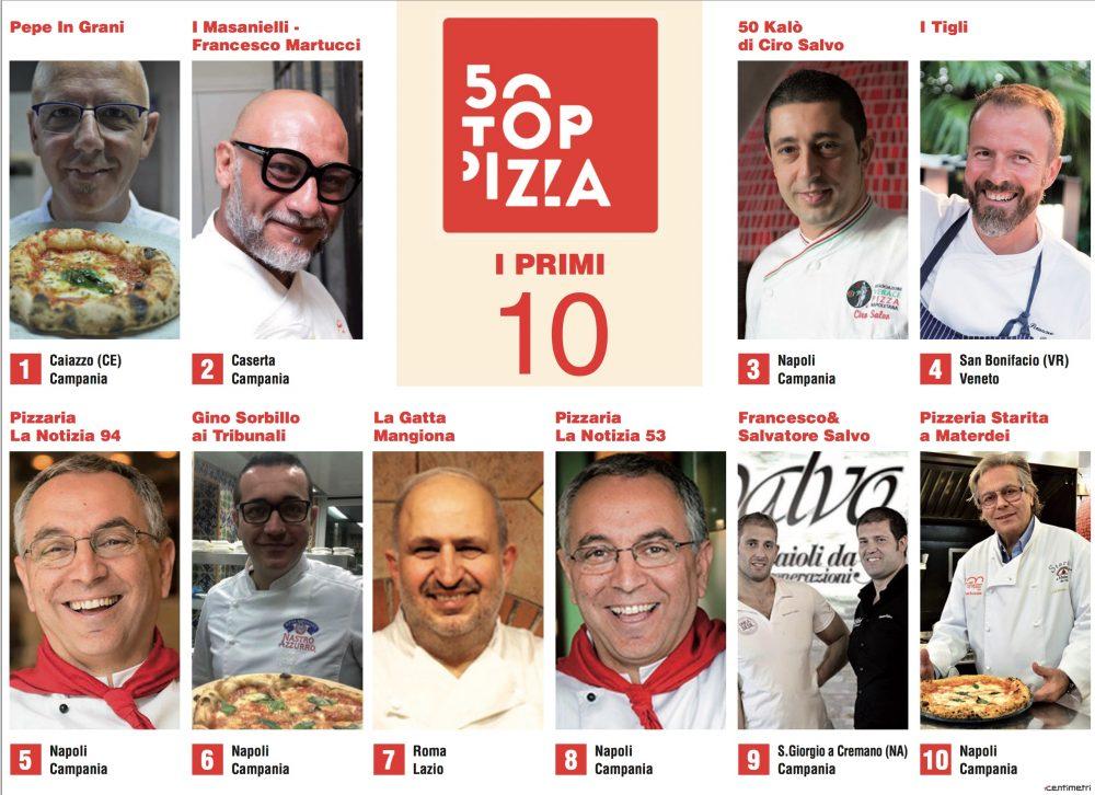 primi 50topPizza