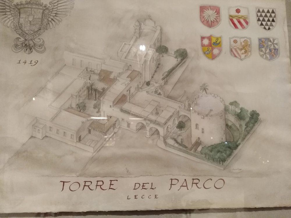 Raffigurazione Torre del Parco a Lecce