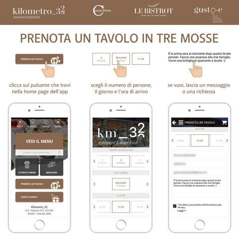 Kilometro 32 - L'app per la prenotazione