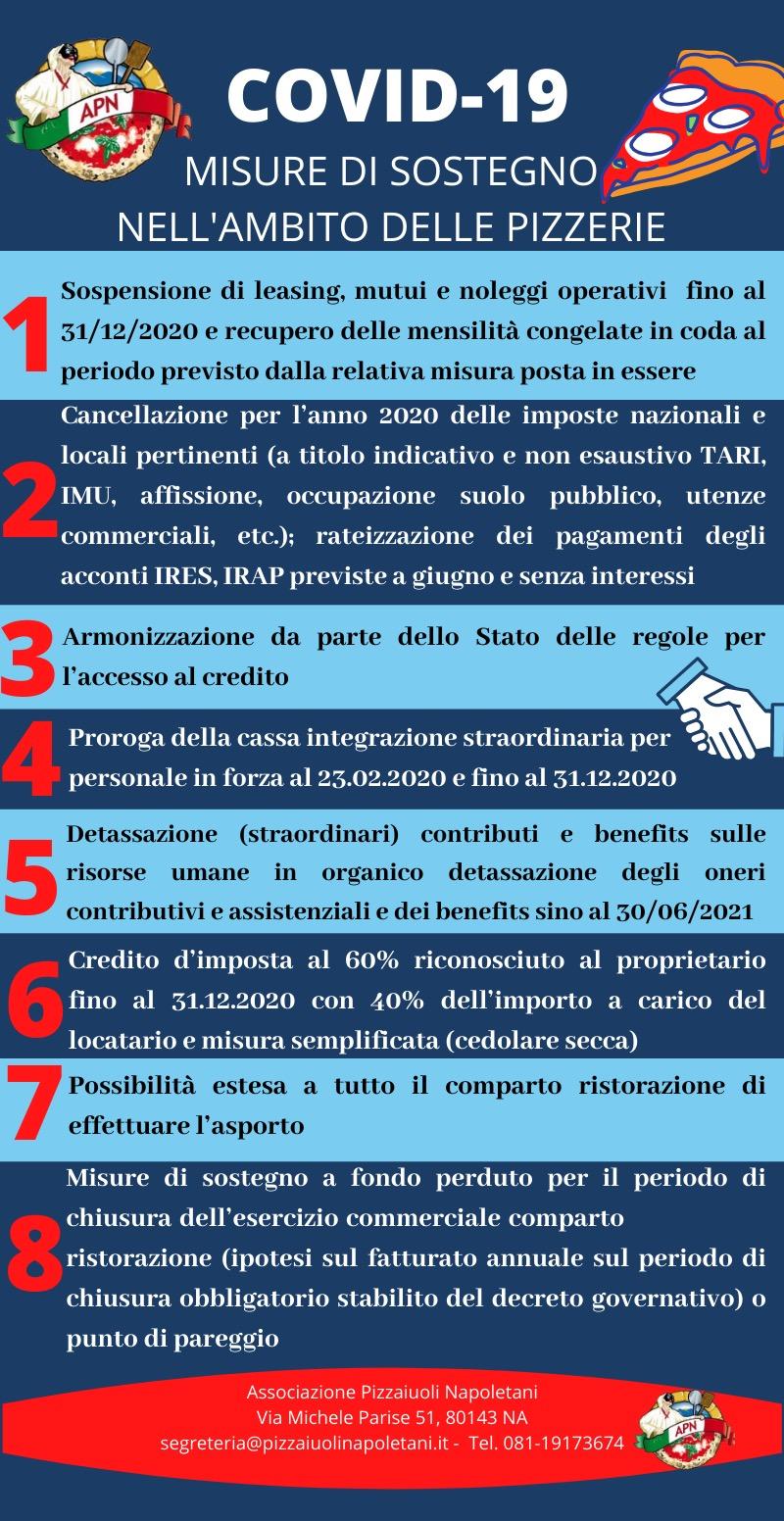 La rete della ristorazione italiana cresce e rinnova le richieste al governo