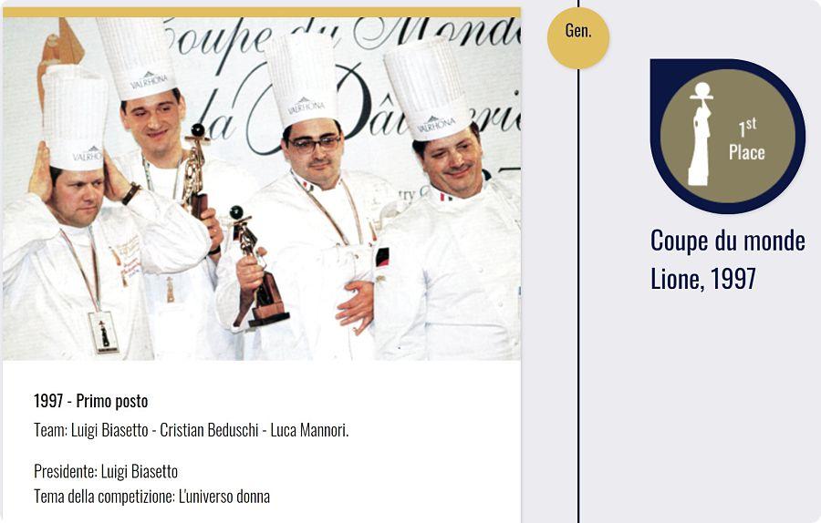 Mannori campione mondo 1997 - Setteveli