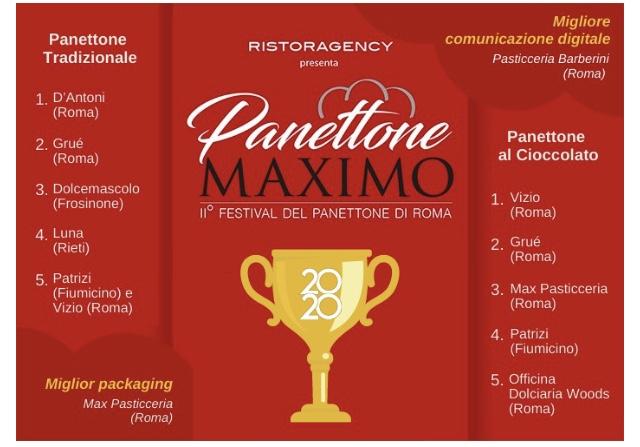 I vincitori di Panettone Maximo