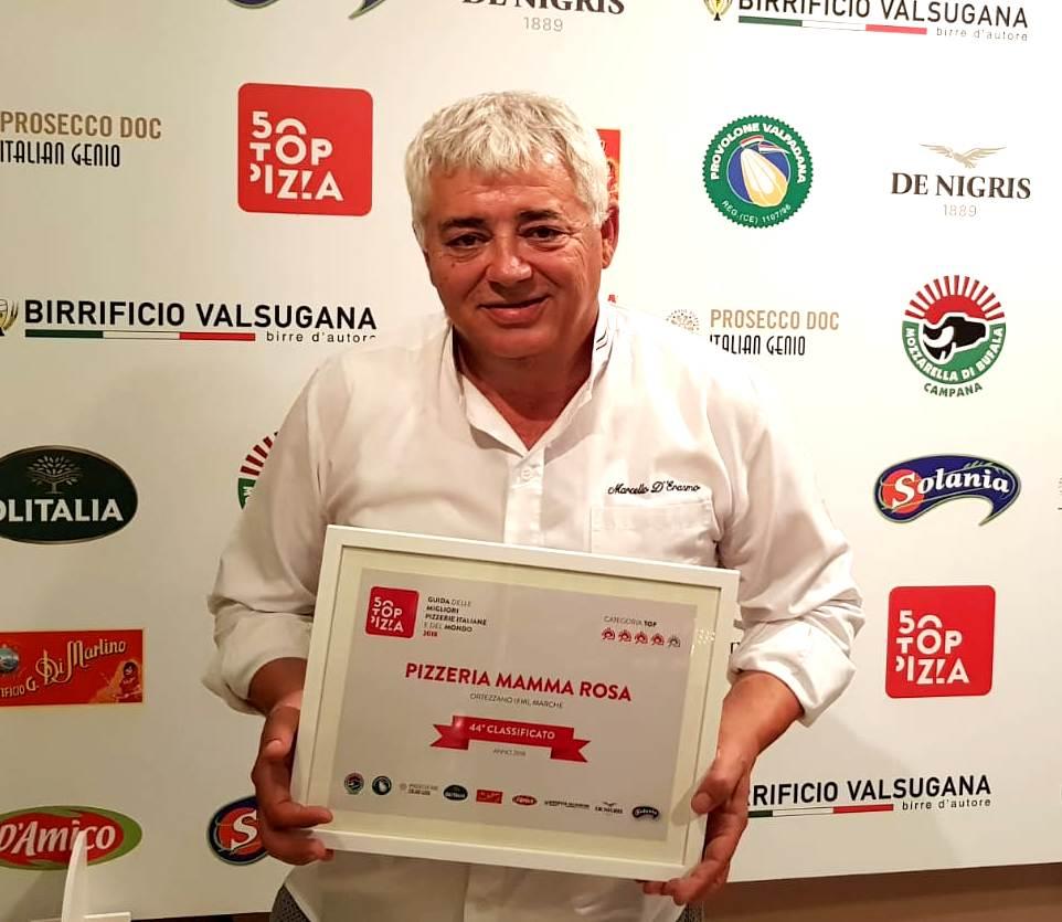Marcello D' Erasmo